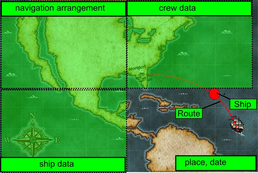 NavigationMockup